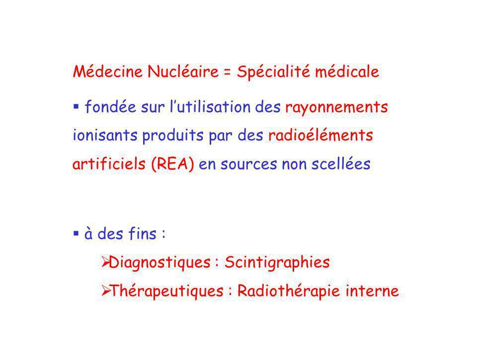 Médecine Nucléaire = Spécialité médicale