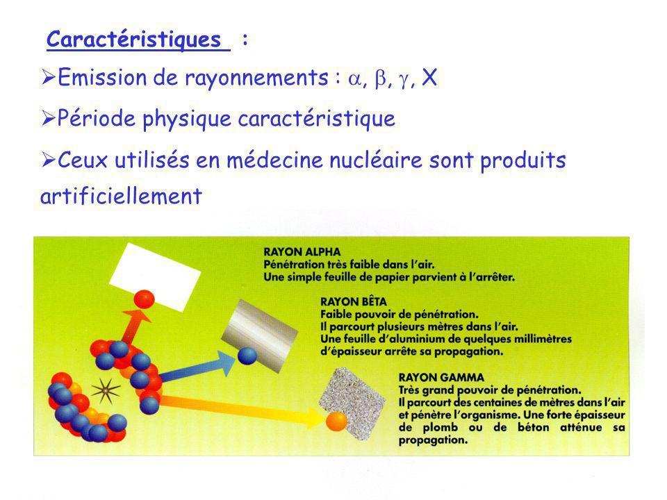Caractéristiques :Emission de rayonnements : , , , X. Période physique caractéristique.