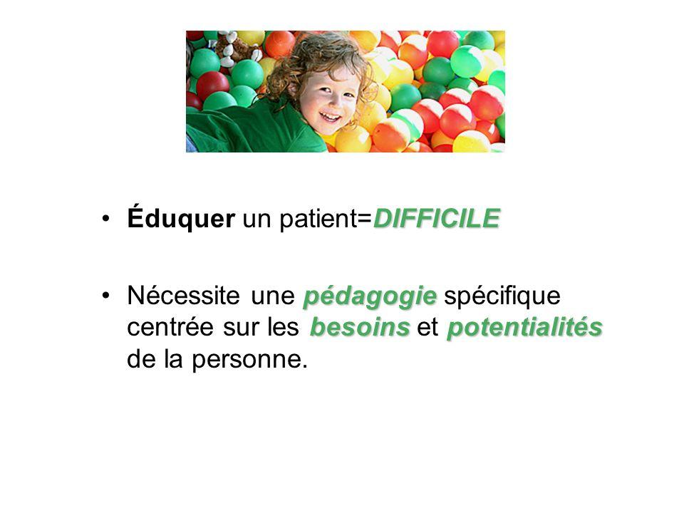 Éduquer un patient=DIFFICILE