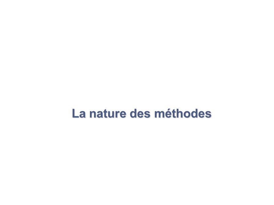 La nature des méthodes