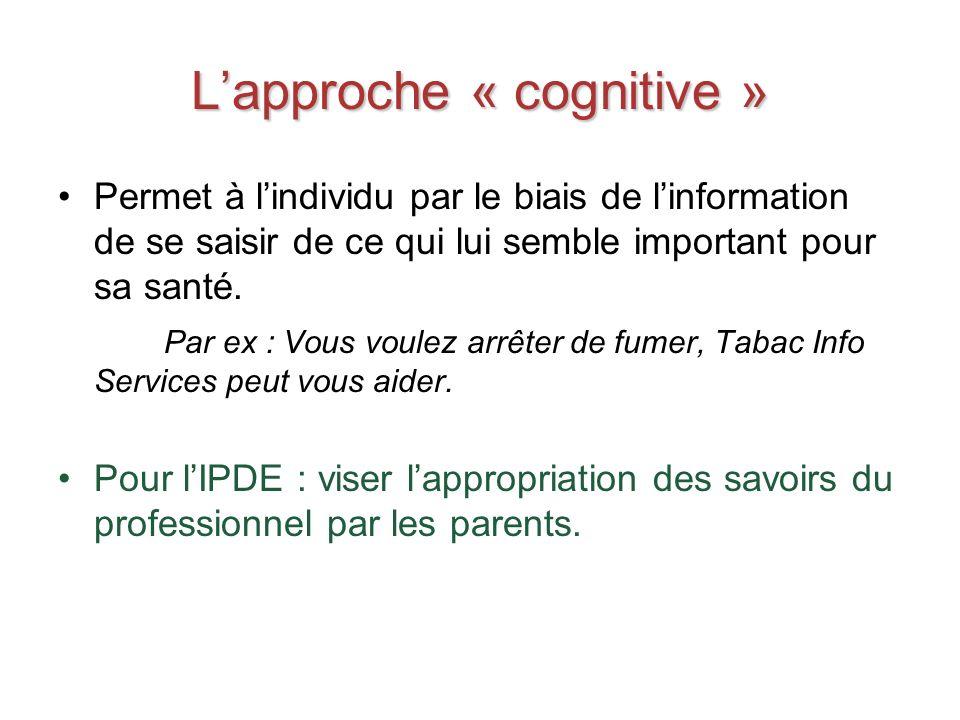 L'approche « cognitive »