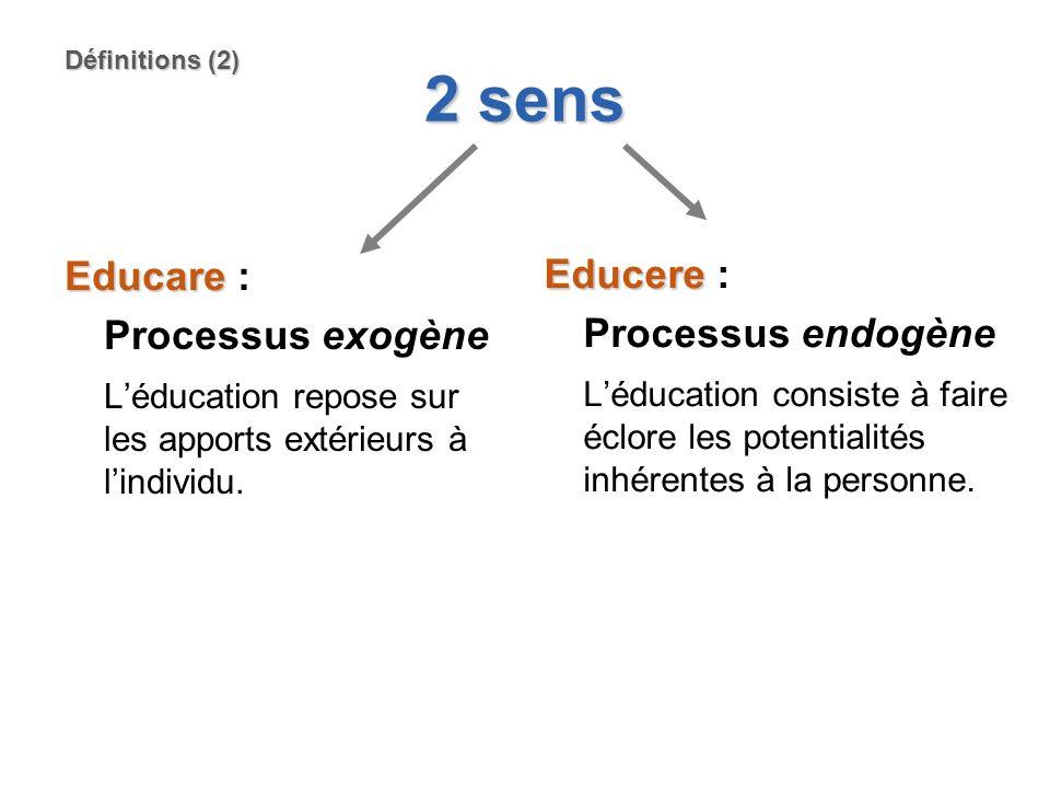 2 sens Educare : Educere : Processus exogène Processus endogène