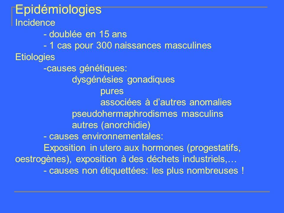 Epidémiologies Incidence - doublée en 15 ans