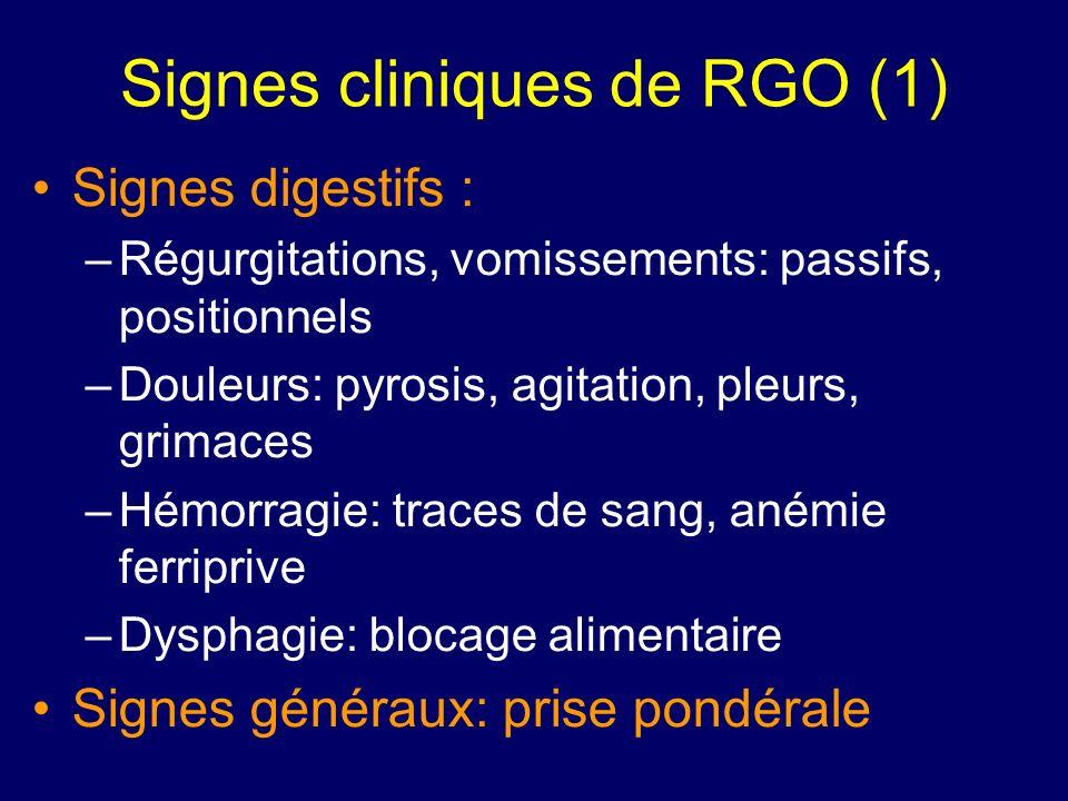Signes cliniques de RGO (1)