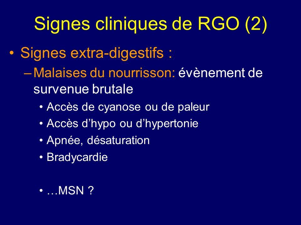 Signes cliniques de RGO (2)
