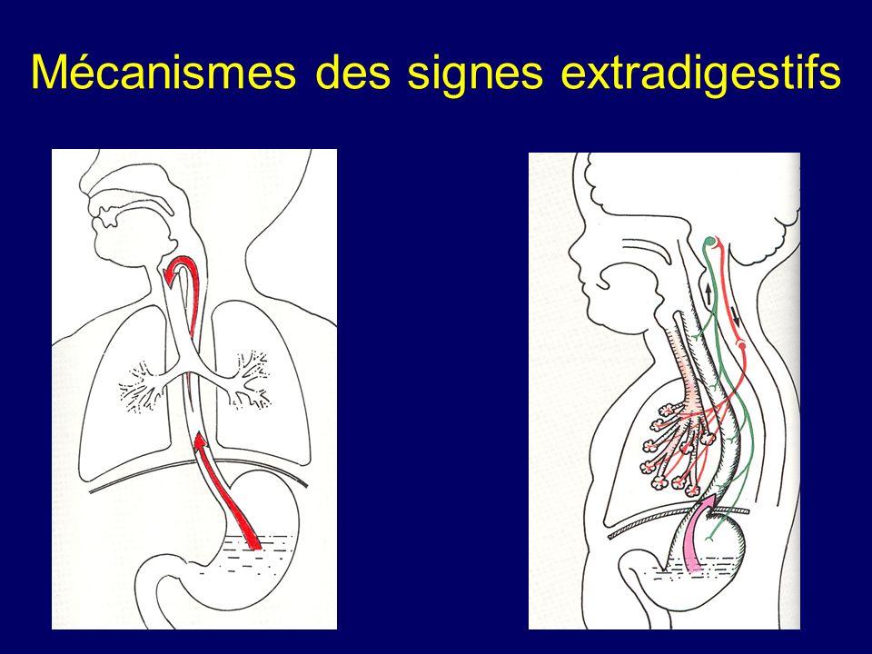 Mécanismes des signes extradigestifs