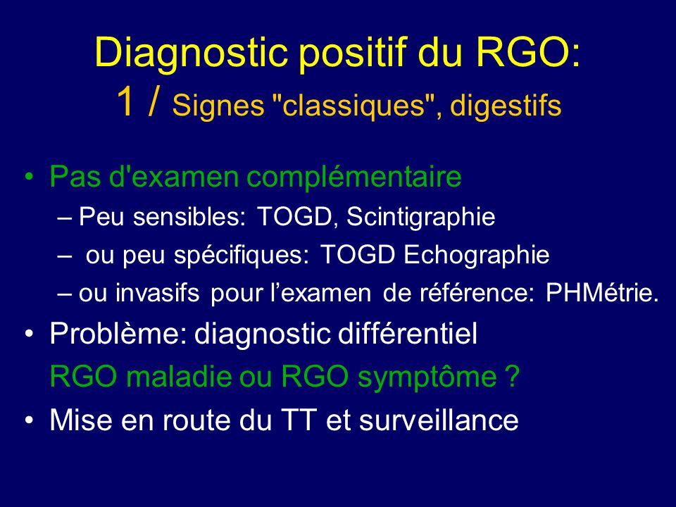Diagnostic positif du RGO: 1 / Signes classiques , digestifs