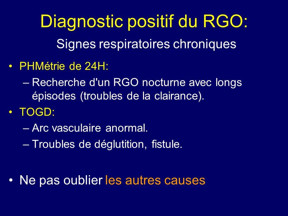 Diagnostic positif du RGO: Signes respiratoires chroniques