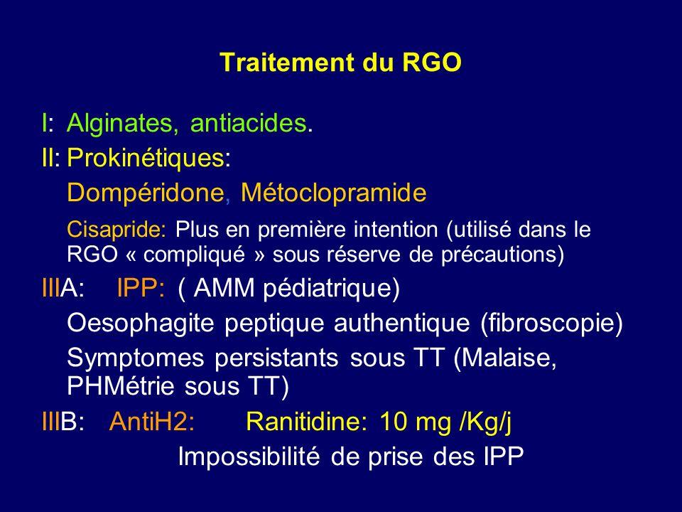 Traitement du RGOI: Alginates, antiacides. II: Prokinétiques: Dompéridone, Métoclopramide.