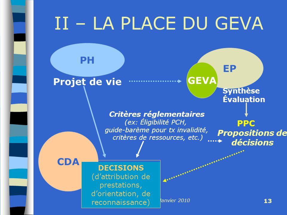 Critères réglementaires Propositions de décisions