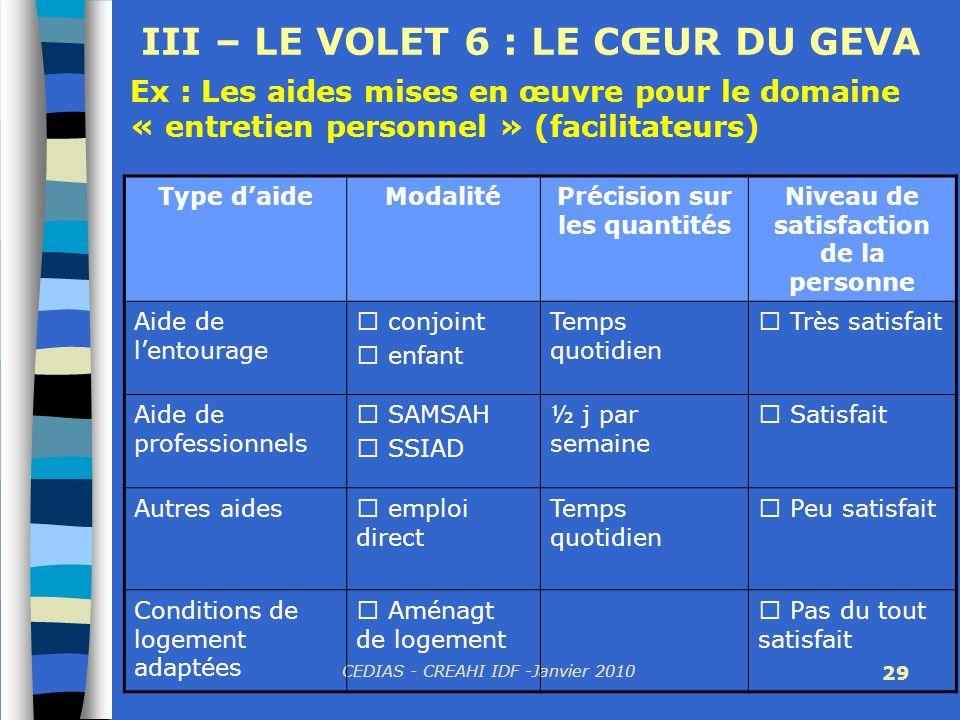 III – LE VOLET 6 : LE CŒUR DU GEVA