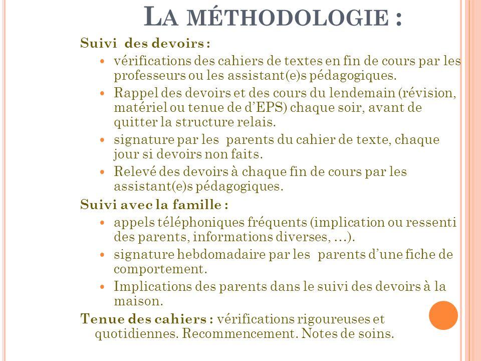 La méthodologie : Suivi des devoirs :