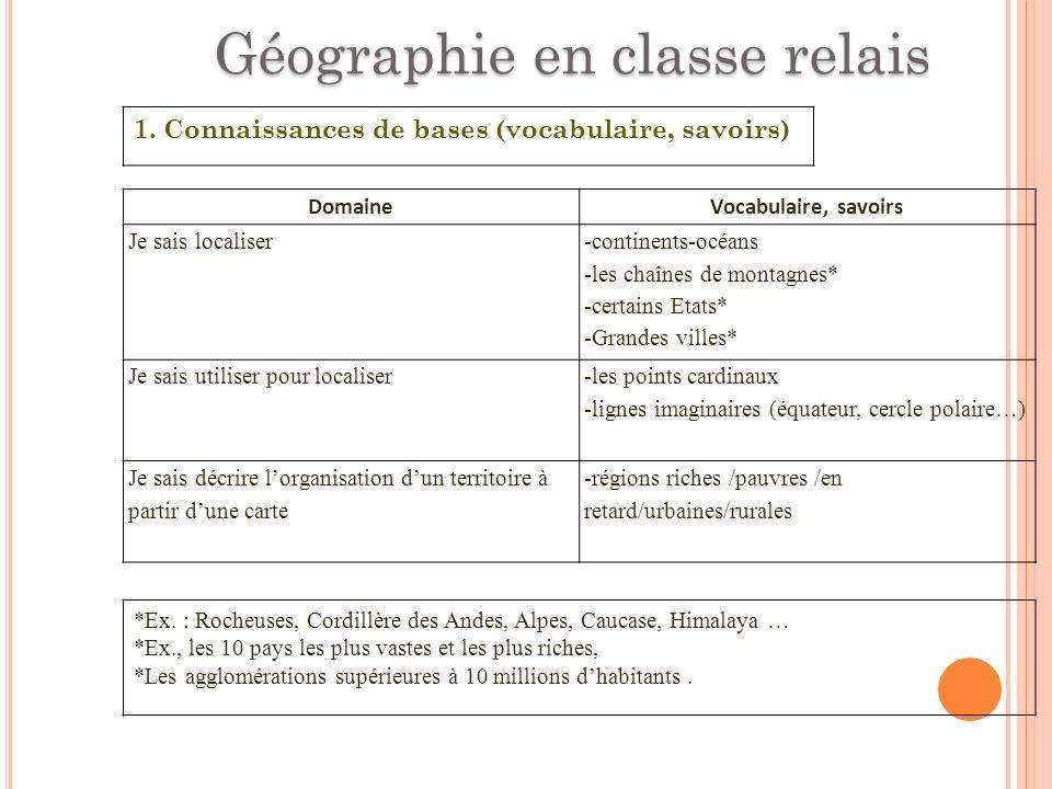 Géographie en classe relais