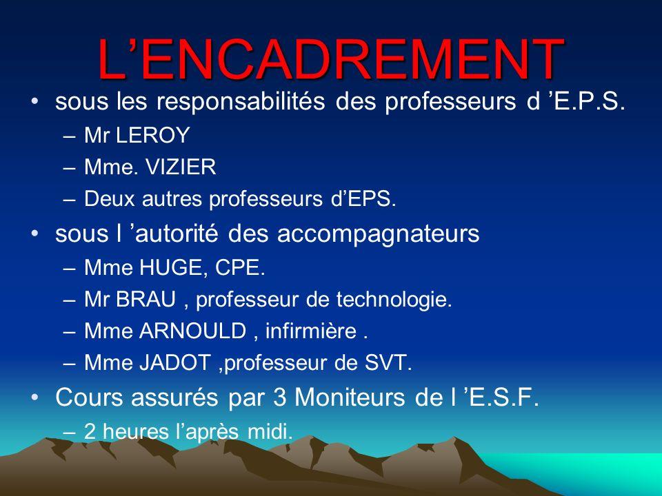 L'ENCADREMENT sous les responsabilités des professeurs d 'E.P.S.