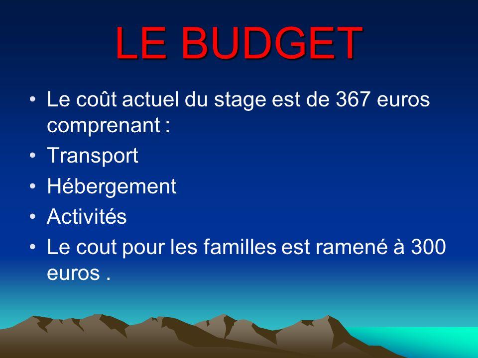 LE BUDGET Le coût actuel du stage est de 367 euros comprenant :
