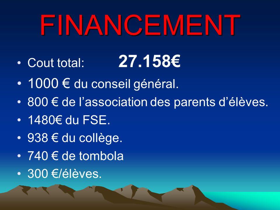 FINANCEMENT 1000 € du conseil général. Cout total: 27.158€