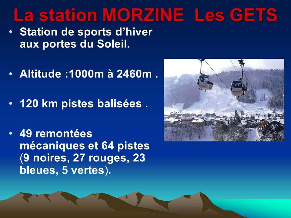 La station MORZINE Les GETS