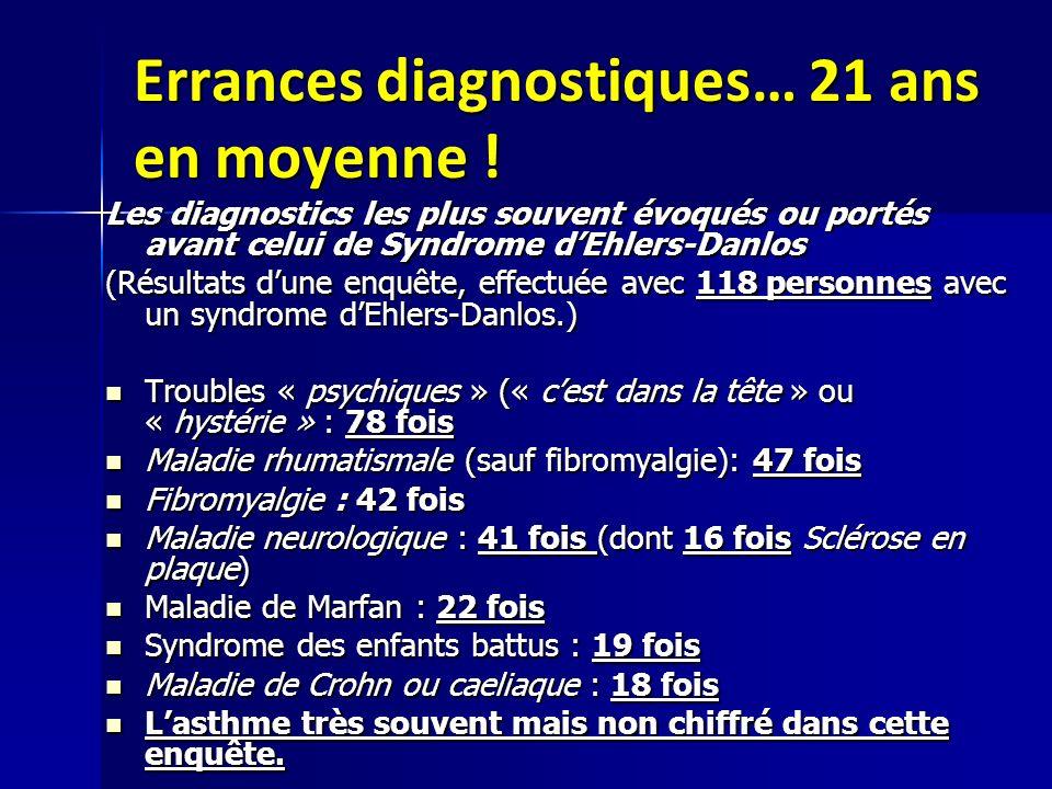 Errances diagnostiques… 21 ans en moyenne !