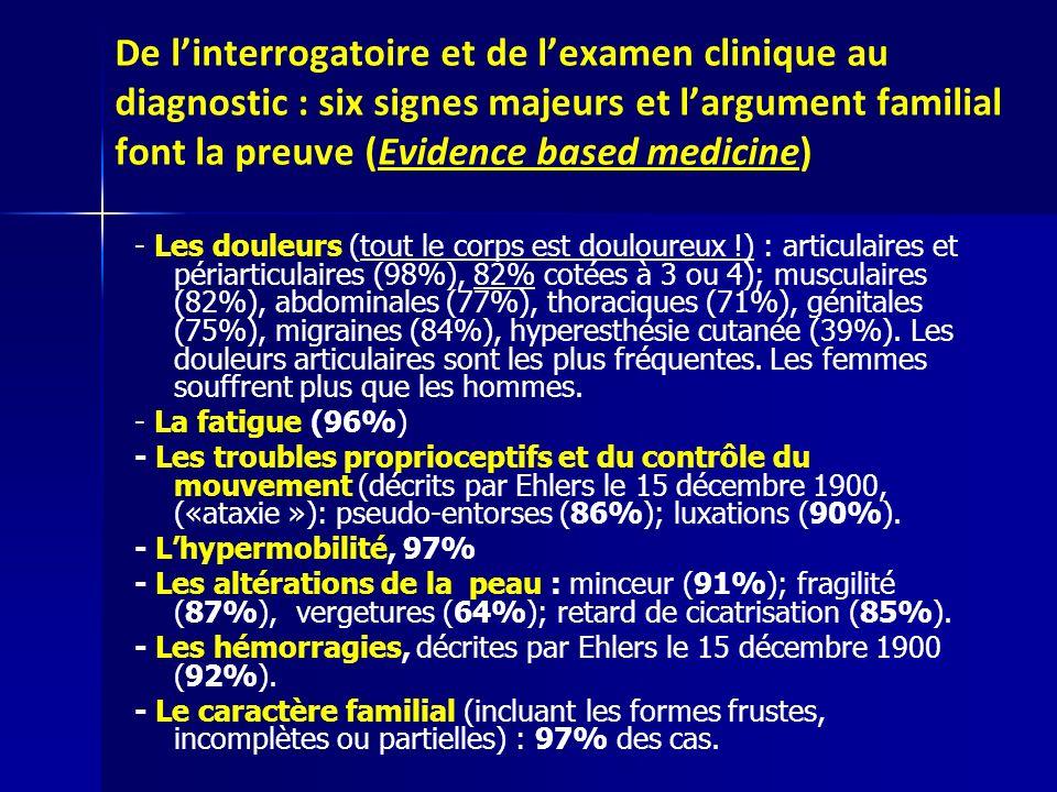 De l'interrogatoire et de l'examen clinique au diagnostic : six signes majeurs et l'argument familial font la preuve (Evidence based medicine)