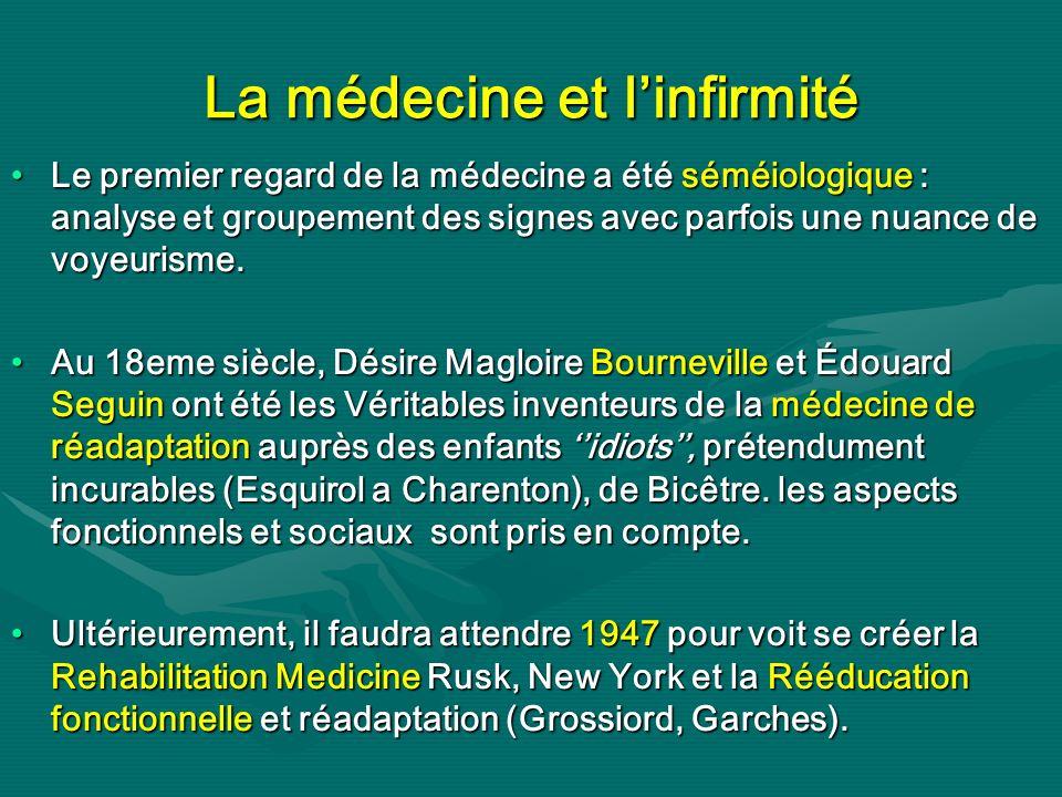 La médecine et l'infirmité