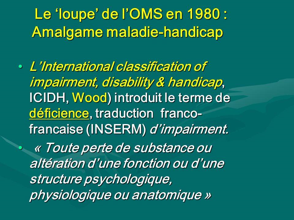 Le 'loupe' de l'OMS en 1980 : Amalgame maladie-handicap
