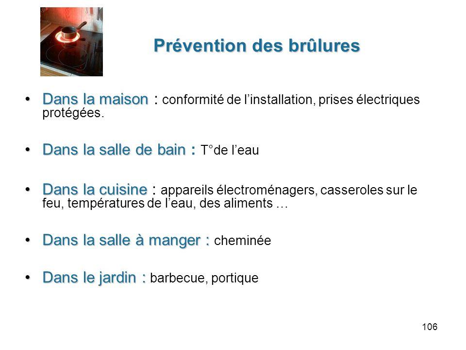 Prévention des brûlures
