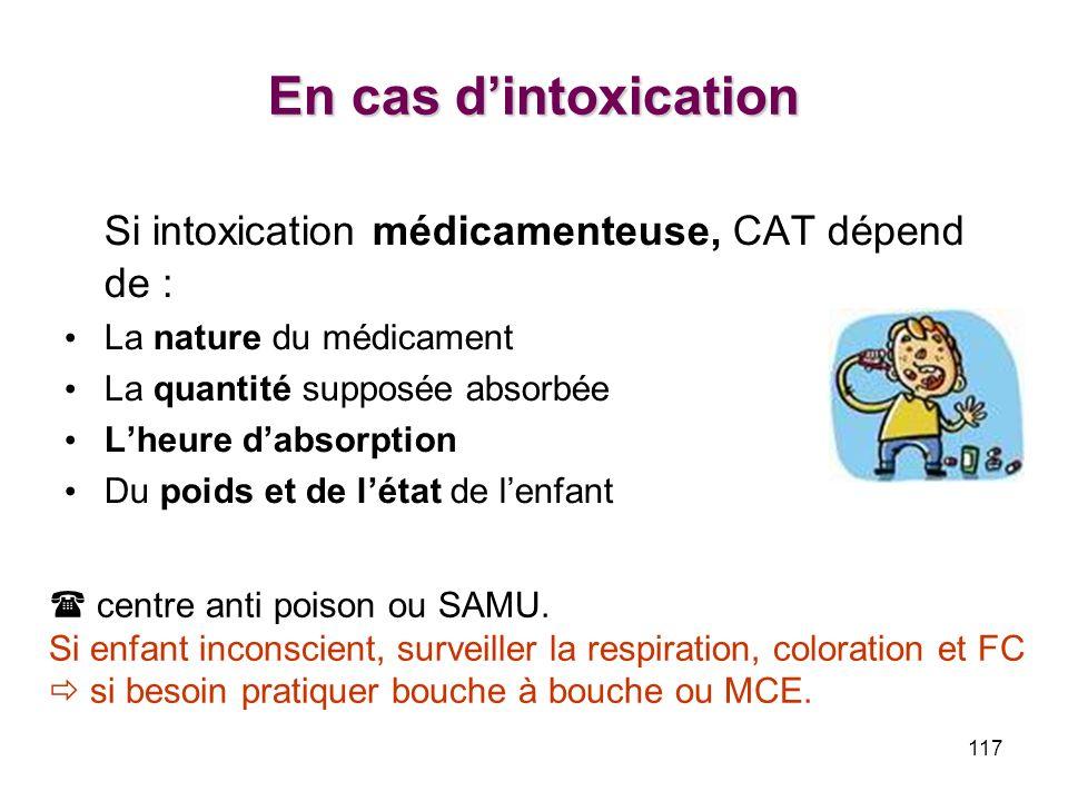 Si intoxication médicamenteuse, CAT dépend de :