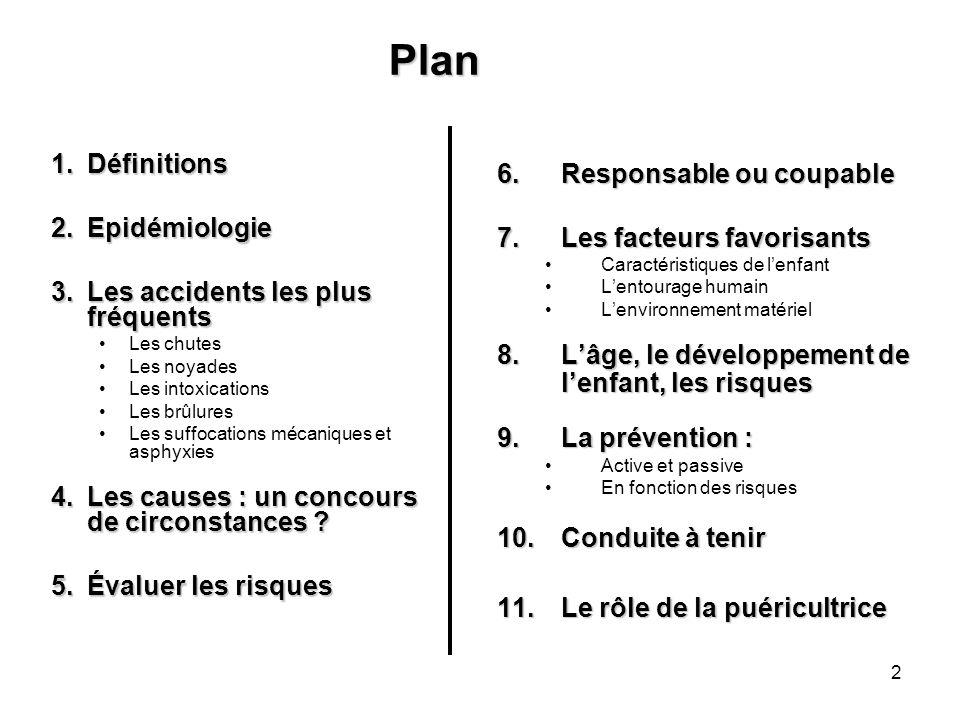 Plan Responsable ou coupable Définitions Les facteurs favorisants