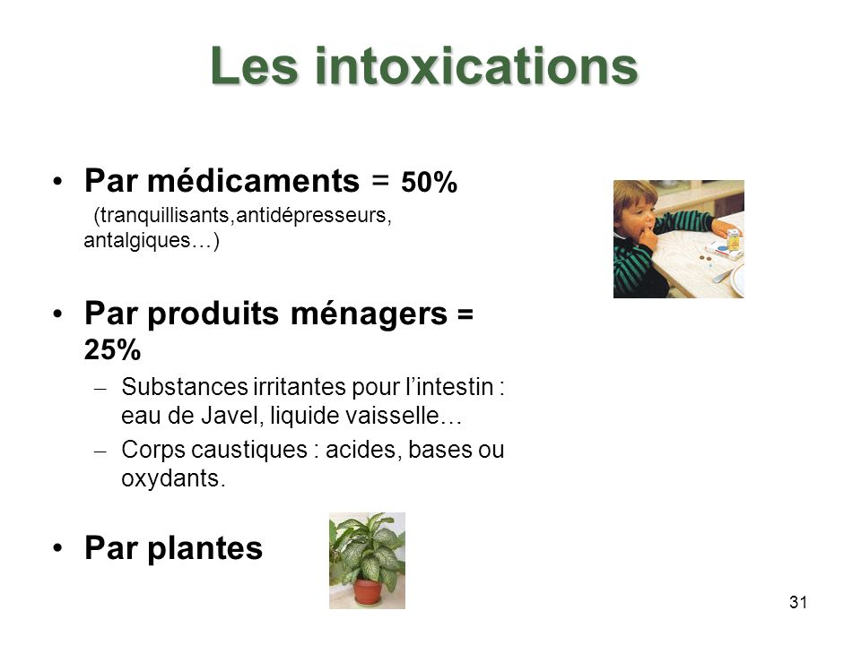 Les intoxicationsPar médicaments = 50% (tranquillisants,antidépresseurs, antalgiques…) Par produits ménagers = 25%