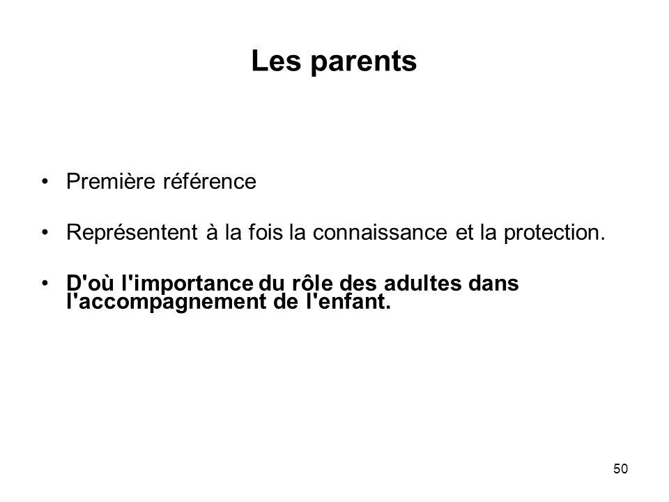 Les parents Première référence
