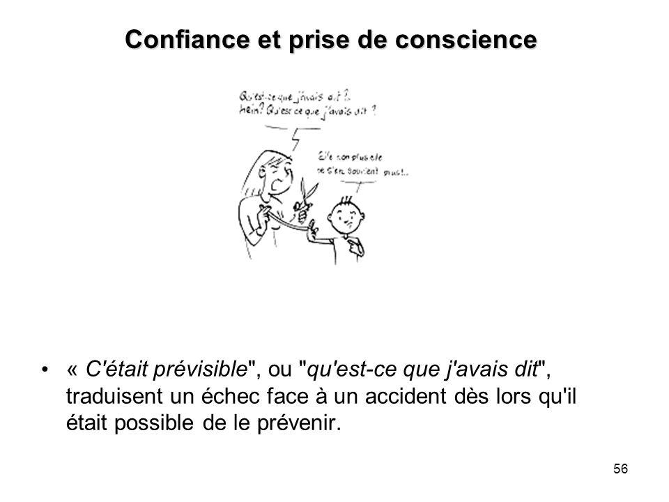 Confiance et prise de conscience