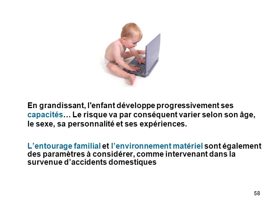 En grandissant, l enfant développe progressivement ses capacités… Le risque va par conséquent varier selon son âge, le sexe, sa personnalité et ses expériences.