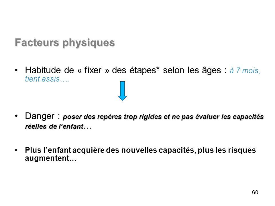 Facteurs physiques Habitude de « fixer » des étapes* selon les âges : à 7 mois, tient assis….