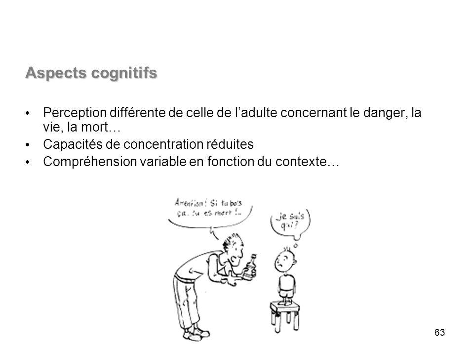Aspects cognitifsPerception différente de celle de l'adulte concernant le danger, la vie, la mort… Capacités de concentration réduites.