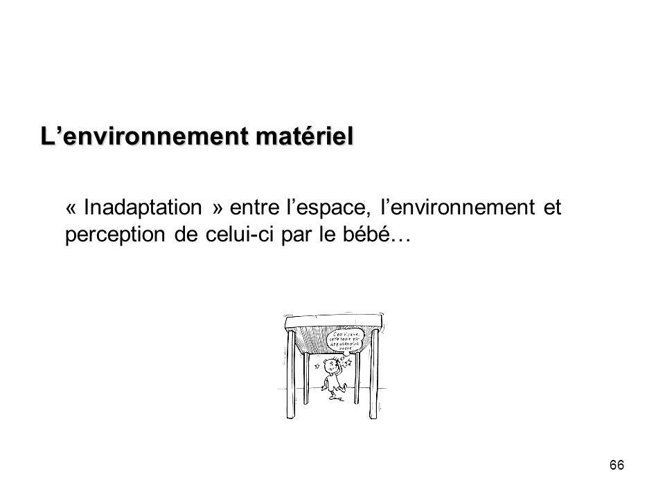 L'environnement matériel