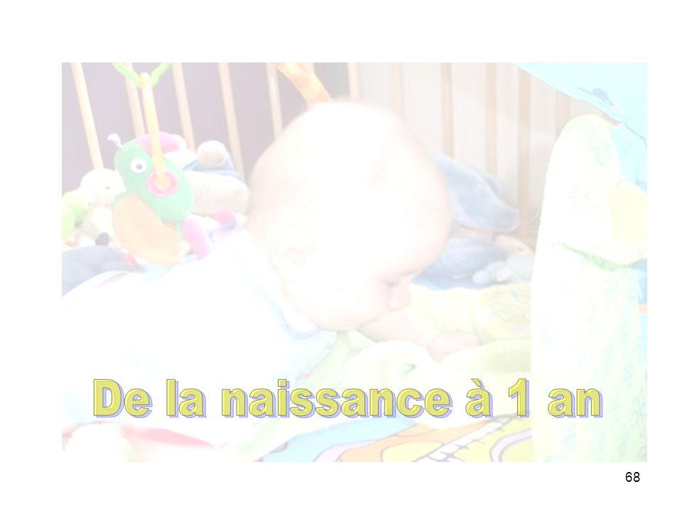 De la naissance à 1 an