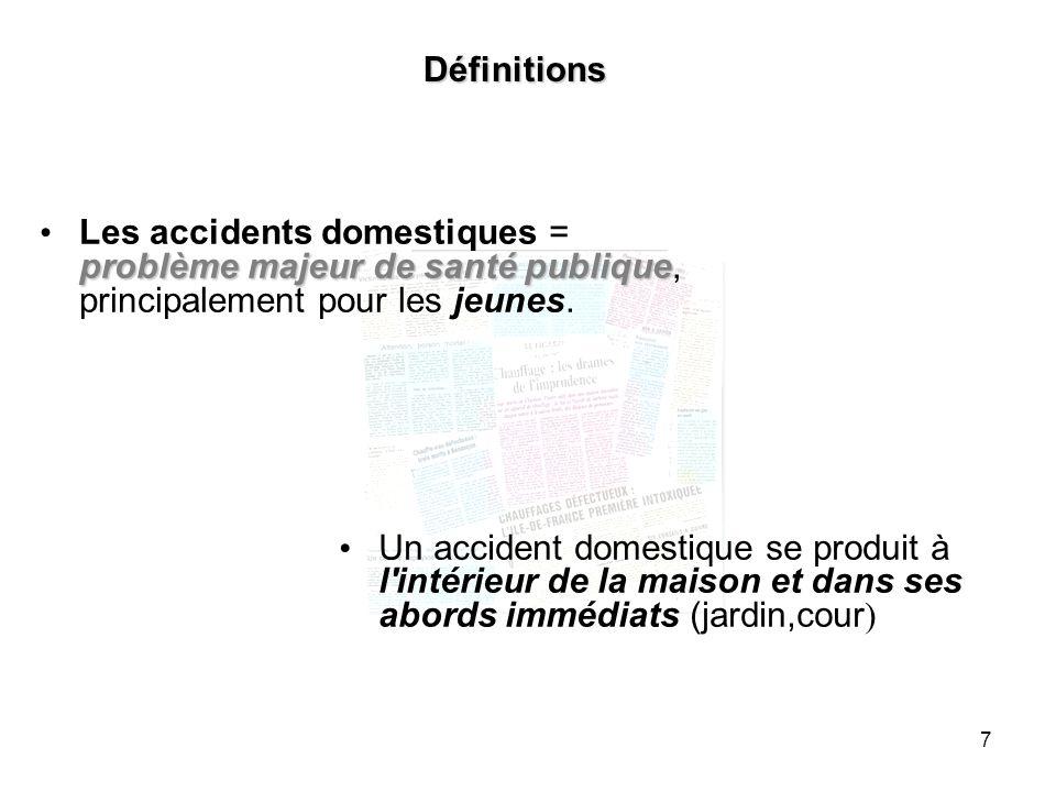 Définitions Les accidents domestiques = problème majeur de santé publique, principalement pour les jeunes.