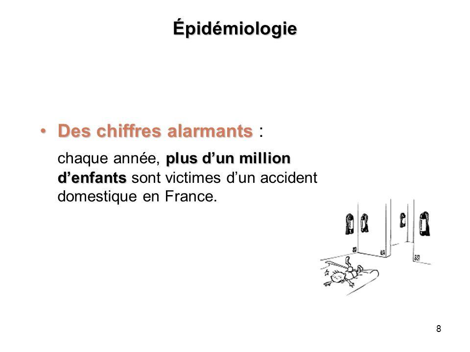 Épidémiologie Des chiffres alarmants : chaque année, plus d'un million d'enfants sont victimes d'un accident domestique en France.