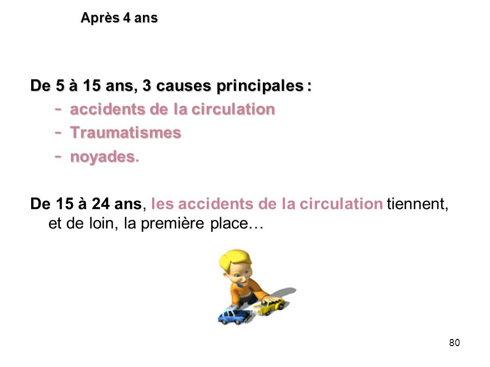 De 5 à 15 ans, 3 causes principales : accidents de la circulation