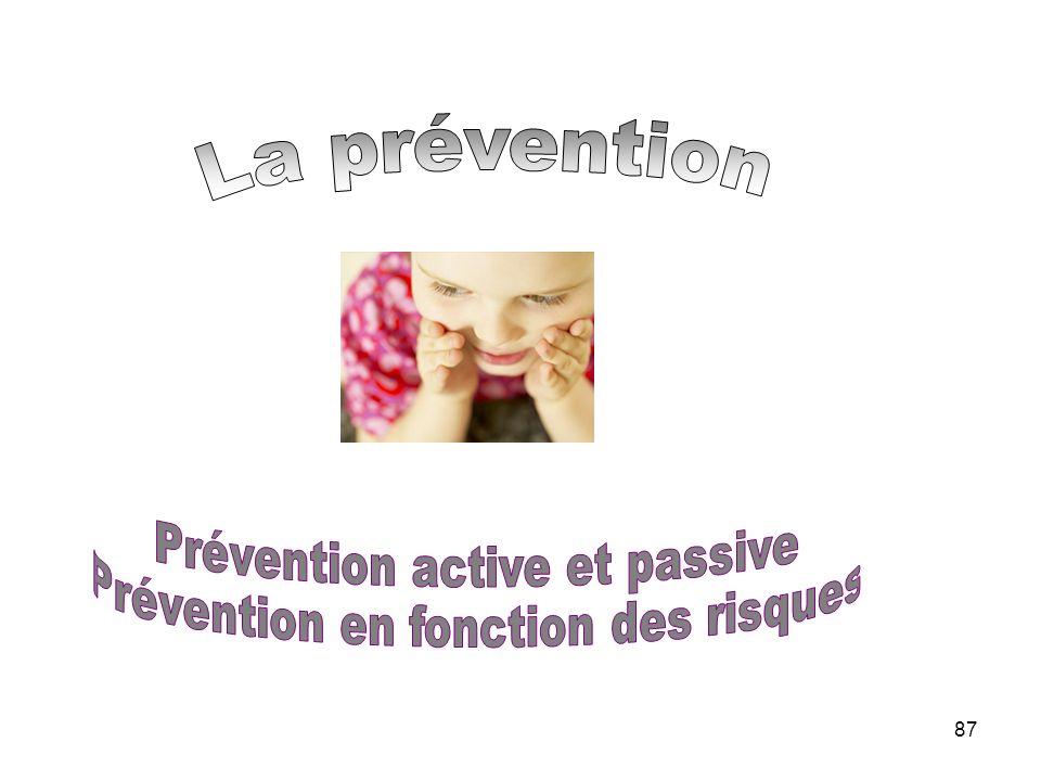 La prévention Prévention active et passive