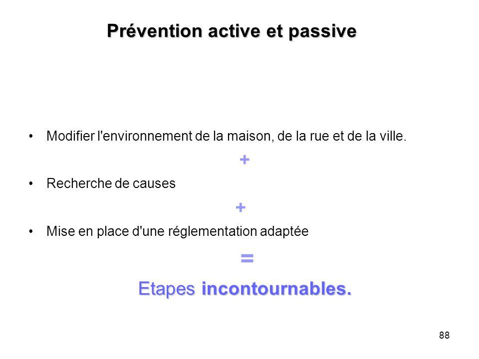 Prévention active et passive