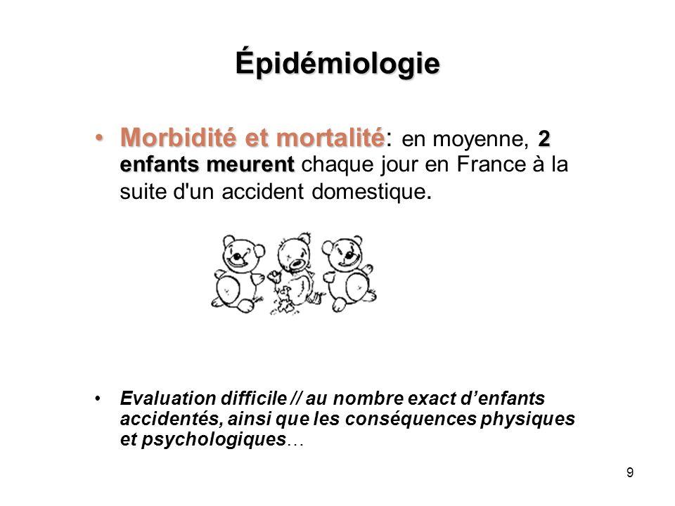 Épidémiologie Morbidité et mortalité: en moyenne, 2 enfants meurent chaque jour en France à la suite d un accident domestique.