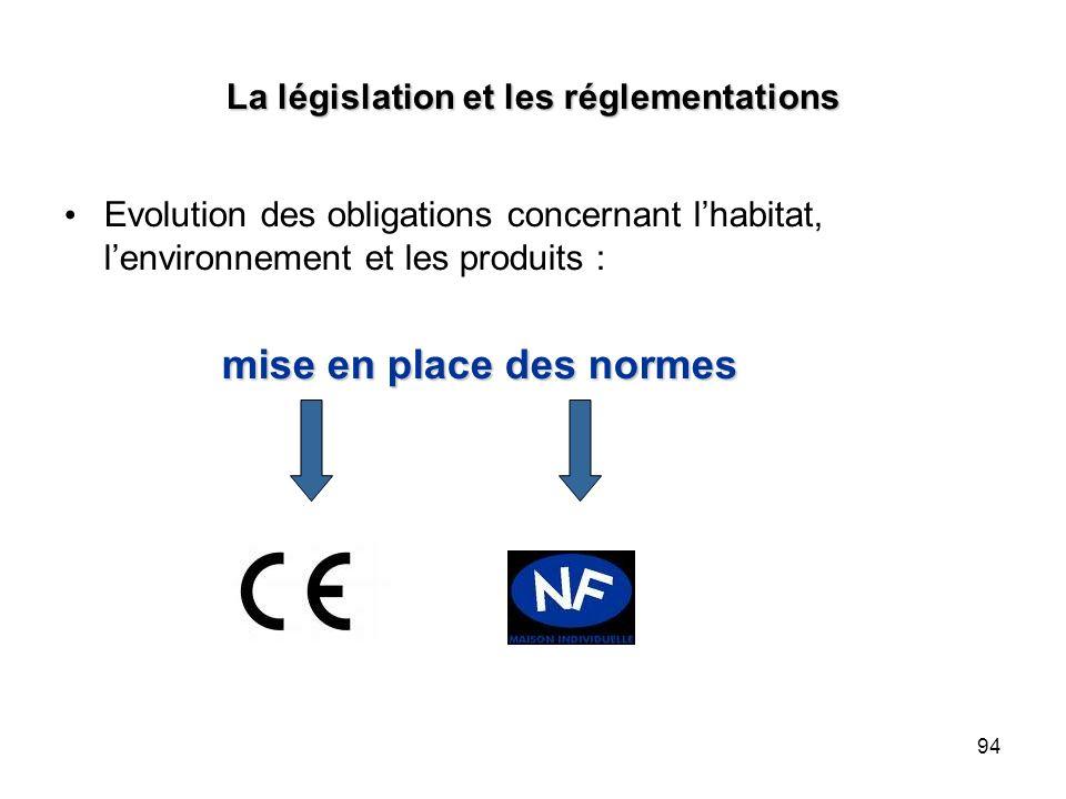 La législation et les réglementations