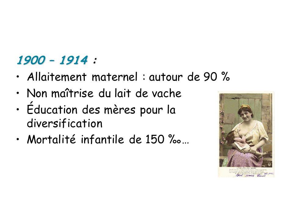 1900 – 1914 : Allaitement maternel : autour de 90 % Non maîtrise du lait de vache. Éducation des mères pour la diversification.