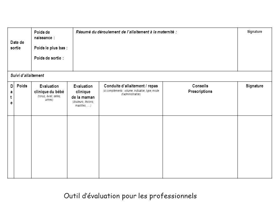 Outil d'évaluation pour les professionnels