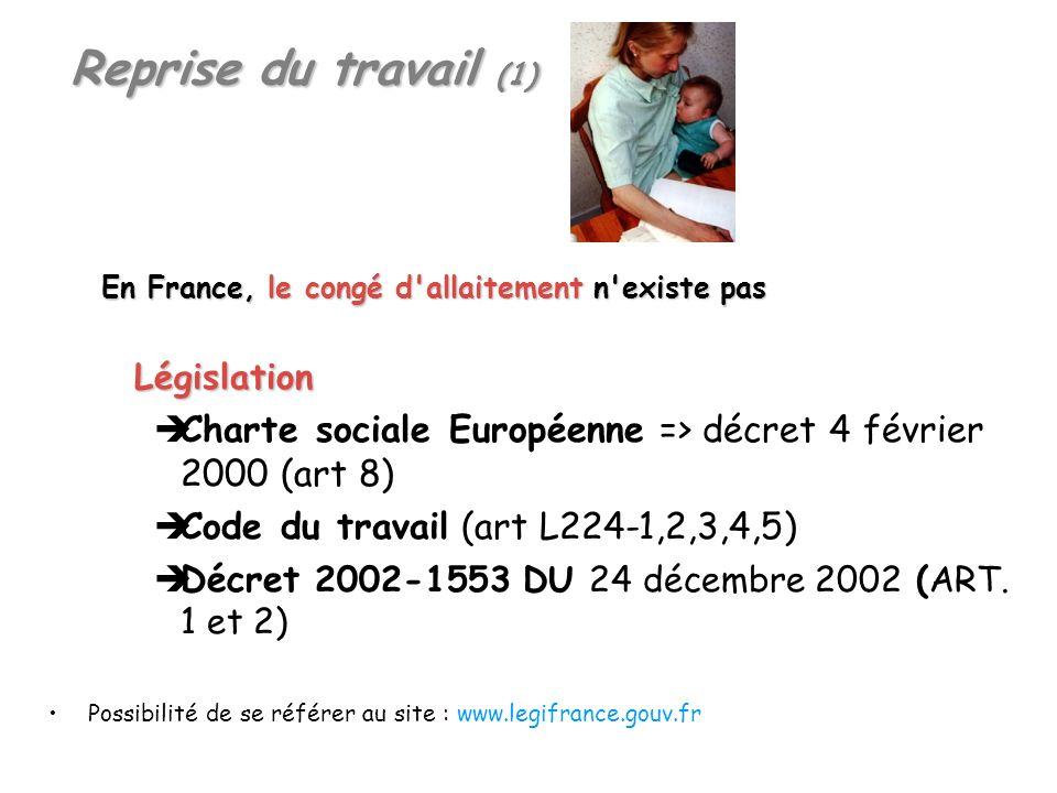 Reprise du travail (1) En France, le congé d allaitement n existe pas. Législation. Charte sociale Européenne => décret 4 février 2000 (art 8)
