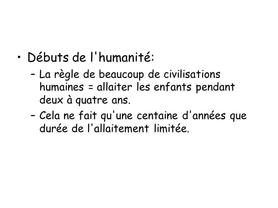 Débuts de l humanité: La règle de beaucoup de civilisations humaines = allaiter les enfants pendant deux à quatre ans.