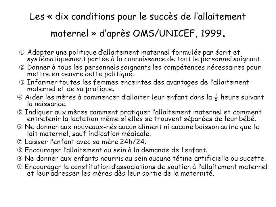 Les « dix conditions pour le succès de l'allaitement maternel » d'après OMS/UNICEF, 1999.