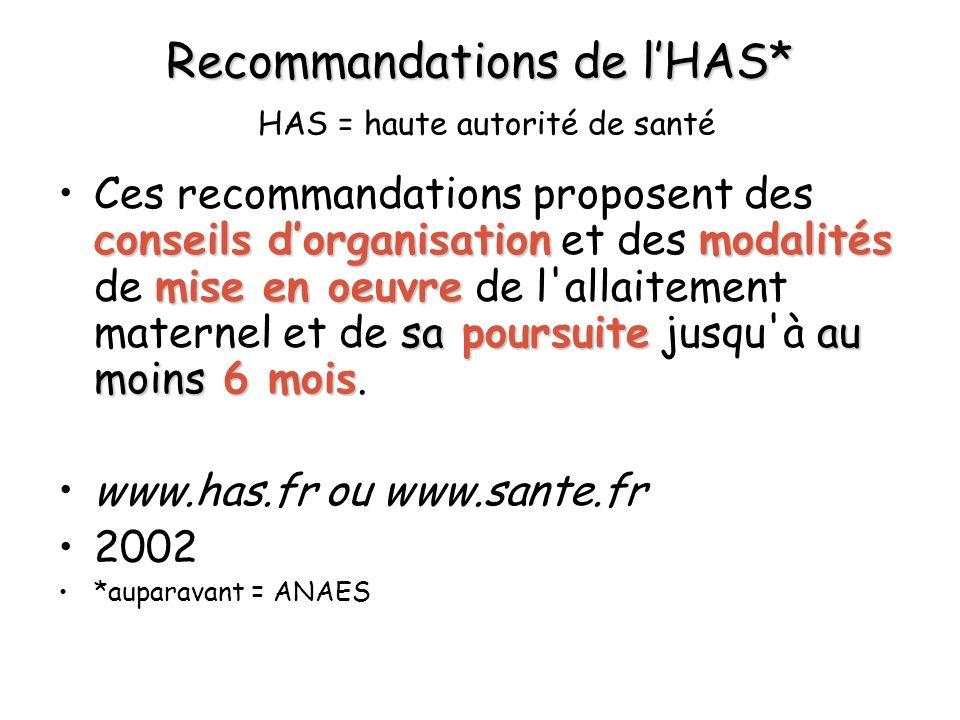 Recommandations de l'HAS* HAS = haute autorité de santé