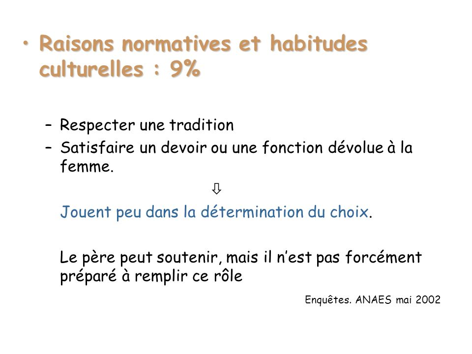 Raisons normatives et habitudes culturelles : 9%